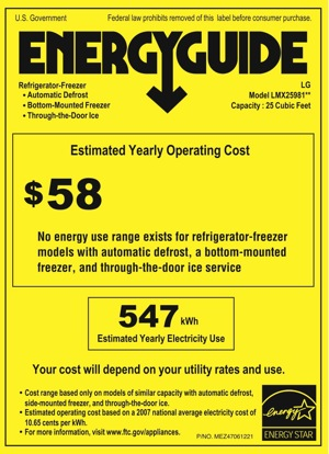Energy Star Ratings Greenwashing Or Double Standards