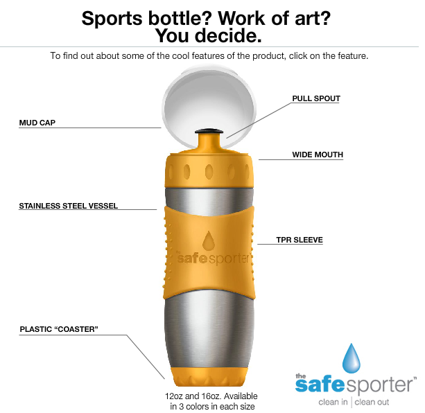 safesporter bpa-free stainless steel water bottle