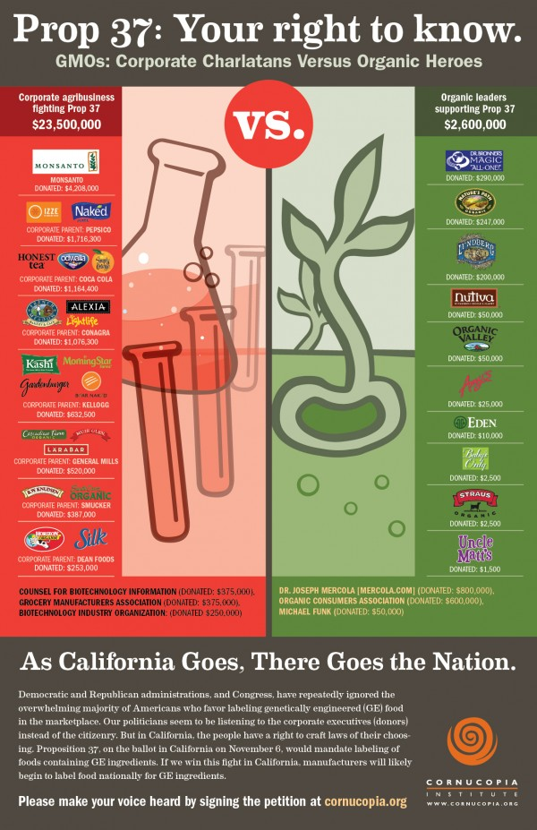 prop37-poster-e1345665034923.jpg